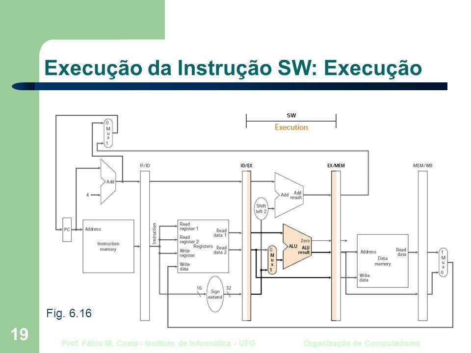 Prof. Fábio M. Costa - Instituto de Informática - UFG Organização de Computadores 19 Execução da Instrução SW: Execução Fig. 6.16