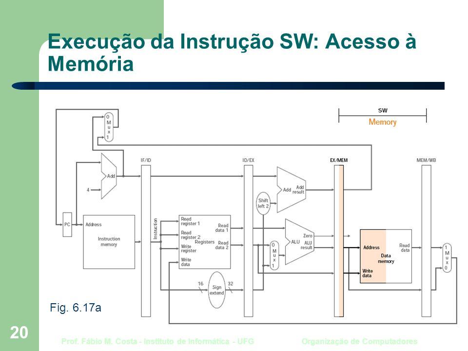 Prof. Fábio M. Costa - Instituto de Informática - UFG Organização de Computadores 20 Execução da Instrução SW: Acesso à Memória Fig. 6.17a