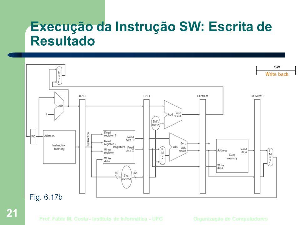 Prof. Fábio M. Costa - Instituto de Informática - UFG Organização de Computadores 21 Execução da Instrução SW: Escrita de Resultado Fig. 6.17b