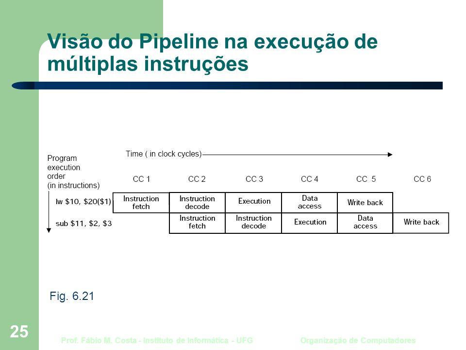 Prof. Fábio M. Costa - Instituto de Informática - UFG Organização de Computadores 25 Visão do Pipeline na execução de múltiplas instruções Fig. 6.21