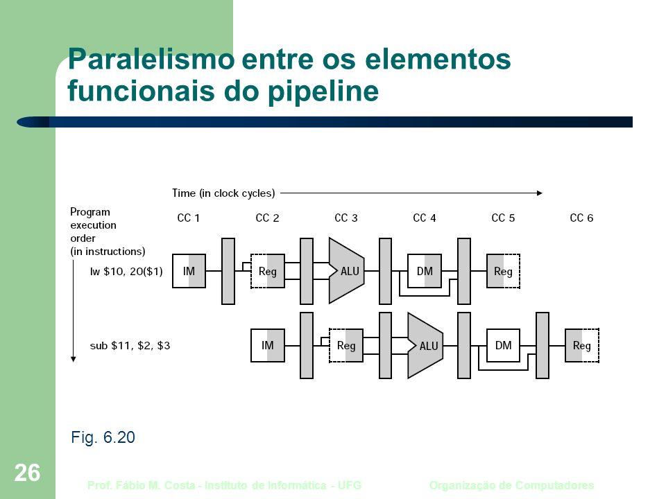 Prof. Fábio M. Costa - Instituto de Informática - UFG Organização de Computadores 26 Paralelismo entre os elementos funcionais do pipeline Fig. 6.20