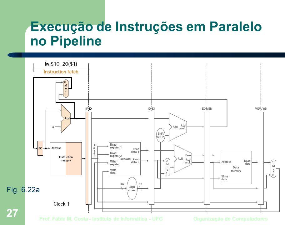 Prof. Fábio M. Costa - Instituto de Informática - UFG Organização de Computadores 27 Execução de Instruções em Paralelo no Pipeline Fig. 6.22a