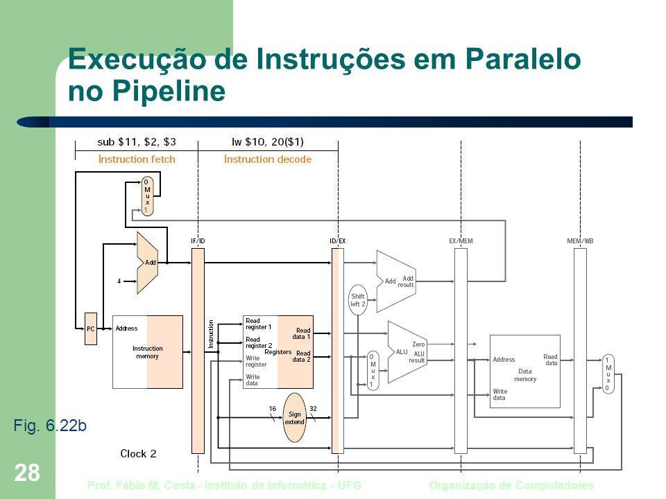 Prof. Fábio M. Costa - Instituto de Informática - UFG Organização de Computadores 28 Execução de Instruções em Paralelo no Pipeline Fig. 6.22b