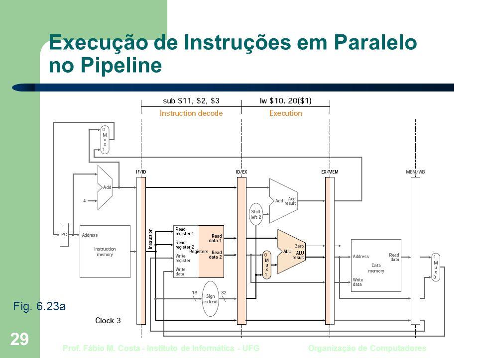 Prof. Fábio M. Costa - Instituto de Informática - UFG Organização de Computadores 29 Execução de Instruções em Paralelo no Pipeline Fig. 6.23a