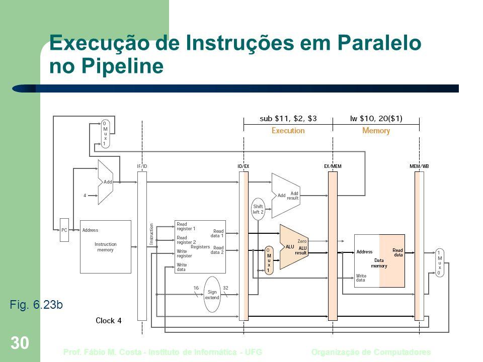 Prof. Fábio M. Costa - Instituto de Informática - UFG Organização de Computadores 30 Execução de Instruções em Paralelo no Pipeline Fig. 6.23b