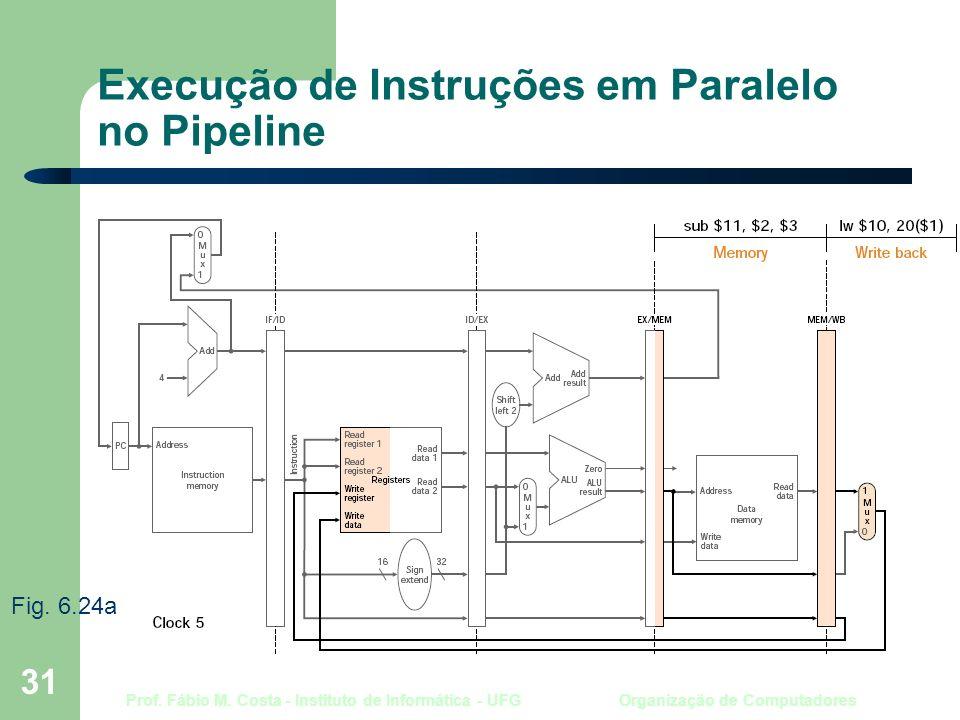 Prof. Fábio M. Costa - Instituto de Informática - UFG Organização de Computadores 31 Execução de Instruções em Paralelo no Pipeline Fig. 6.24a
