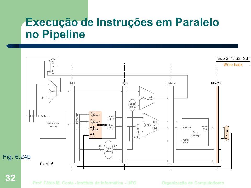 Prof. Fábio M. Costa - Instituto de Informática - UFG Organização de Computadores 32 Execução de Instruções em Paralelo no Pipeline Fig. 6.24b