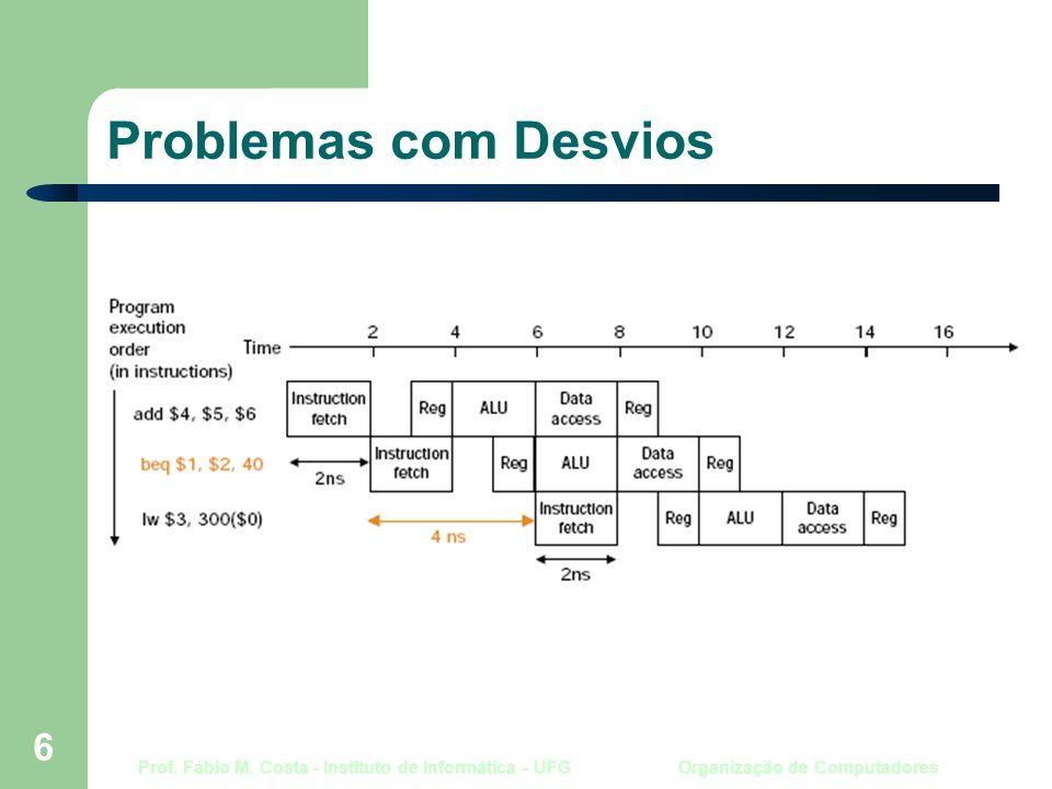 Prof. Fábio M. Costa - Instituto de Informática - UFG Organização de Computadores 6 Problemas com Desvios