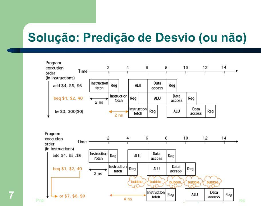 Prof. Fábio M. Costa - Instituto de Informática - UFG Organização de Computadores 7 Solução: Predição de Desvio (ou não)