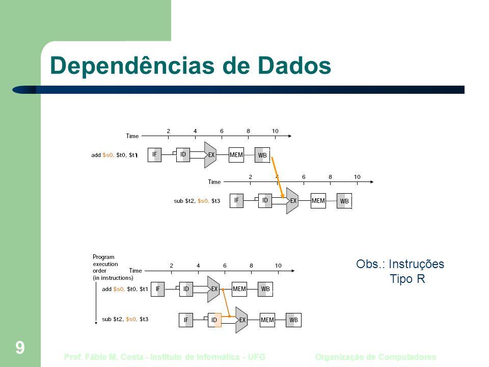 Prof. Fábio M. Costa - Instituto de Informática - UFG Organização de Computadores 9 Dependências de Dados Obs.: Instruções Tipo R