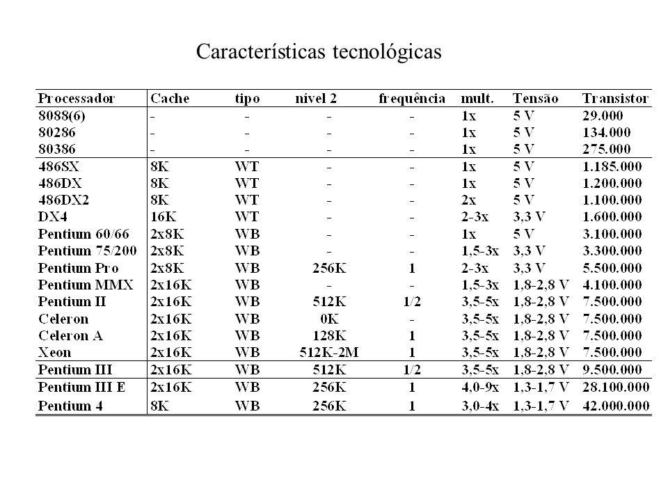 Microprocessador Intel 8086 Arquitetura de 16 bits Comunicação com a memória em 16 (8086) ou 8 (8088) bits Capacidade máxima de memória de 1 MByte 14 registradores (4 dado, 4 endereço, 4 segmento, ponteiro do programa, flags) endereço físico = segmento * 16 + deslocamento 85 instruções básicas