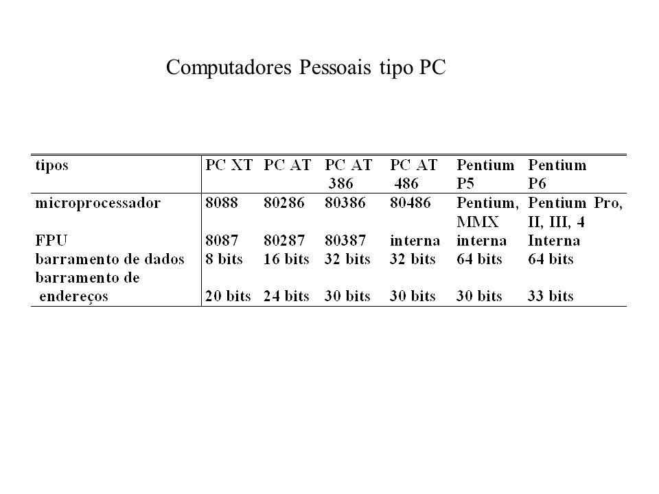 Microprocessador Intel 80386 Modos real (8086), virtual (protegido) e virtual86 Comunicação com a memória em 16 (SX) ou 32 bits (DX) Capacidade máxima de memória de 4 GByte 14 registradores (os do 8086, estendidos para 32 bits) e mais 2 registradores de segmento Endereço físico ou virtual 44 instruções extras (107 + 44 = 151 instruções básicas) Memória virtual segmentada e paginada (opcional)