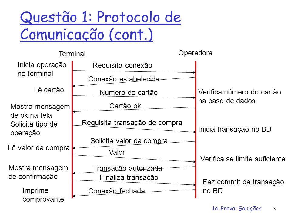 1a. Prova: Soluções3 Questão 1: Protocolo de Comunicação (cont.) Terminal Operadora Requisita conexão Conexão estabelecida Número do cartão Inicia ope