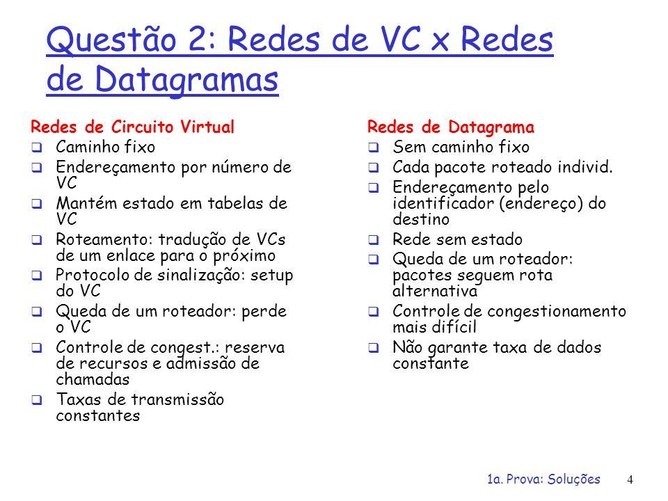 1a. Prova: Soluções4 Questão 2: Redes de VC x Redes de Datagramas Redes de Circuito Virtual Caminho fixo Endereçamento por número de VC Mantém estado