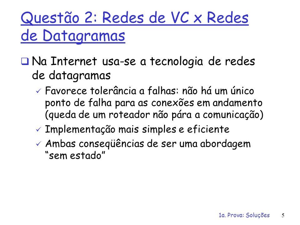 1a. Prova: Soluções5 Questão 2: Redes de VC x Redes de Datagramas Na Internet usa-se a tecnologia de redes de datagramas Favorece tolerância a falhas: