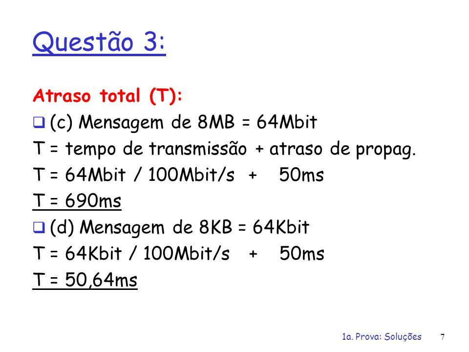 1a. Prova: Soluções7 Questão 3: Atraso total (T): (c) Mensagem de 8MB = 64Mbit T = tempo de transmissão + atraso de propag. T = 64Mbit / 100Mbit/s + 5