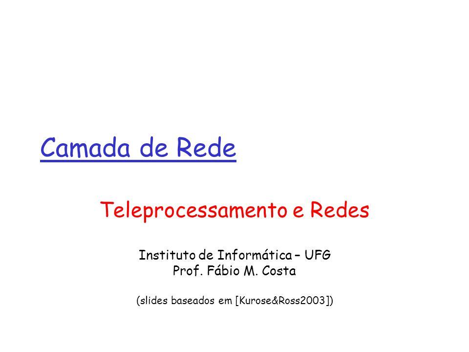 Camada de Rede Teleprocessamento e Redes Instituto de Informática – UFG Prof. Fábio M. Costa (slides baseados em [Kurose&Ross2003])