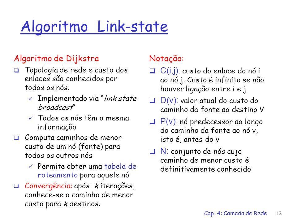 Cap. 4: Camada de Rede12 Algoritmo Link-state Algoritmo de Dijkstra Topologia de rede e custo dos enlaces são conhecidos por todos os nós. Implementad