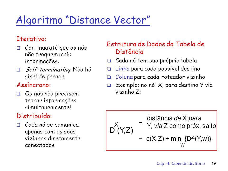 Cap. 4: Camada de Rede16 Algoritmo Distance Vector Iterativo: Continua até que os nós não troquem mais informações. Self-terminating: Não há sinal de