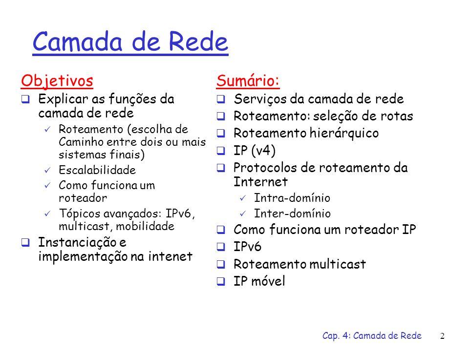 Cap. 4: Camada de Rede2 Camada de Rede Objetivos Explicar as funções da camada de rede Roteamento (escolha de Caminho entre dois ou mais sistemas fina