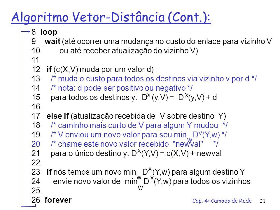 Cap. 4: Camada de Rede21 Algoritmo Vetor-Distância (Cont.): 8 loop 9 wait (até ocorrer uma mudança no custo do enlace para vizinho V 10 ou até receber