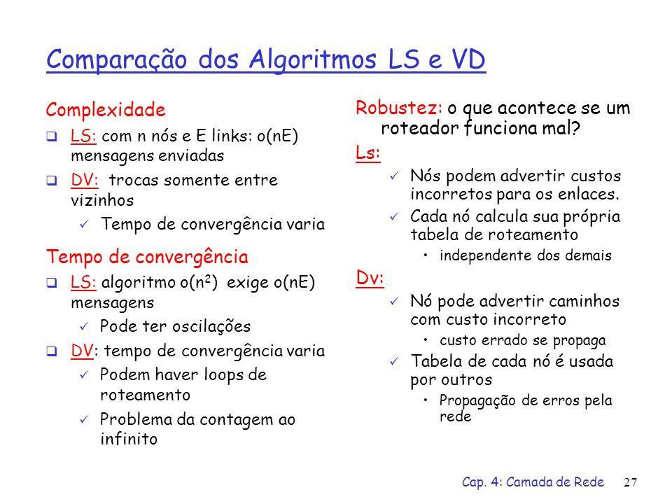 Cap. 4: Camada de Rede27 Comparação dos Algoritmos LS e VD Complexidade LS: com n nós e E links: o(nE) mensagens enviadas DV: trocas somente entre viz