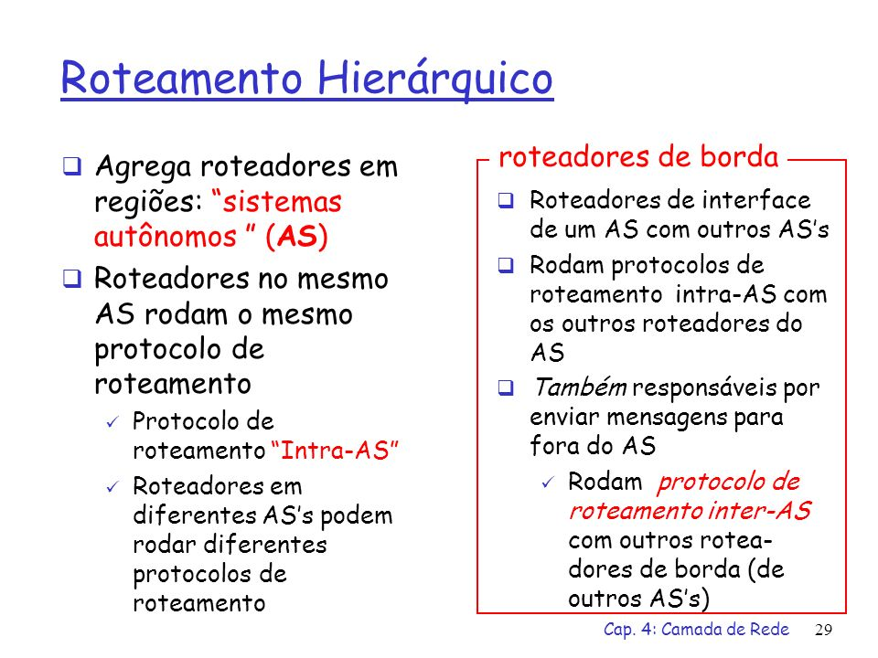 Cap. 4: Camada de Rede29 Roteamento Hierárquico Agrega roteadores em regiões: sistemas autônomos (AS) Roteadores no mesmo AS rodam o mesmo protocolo d
