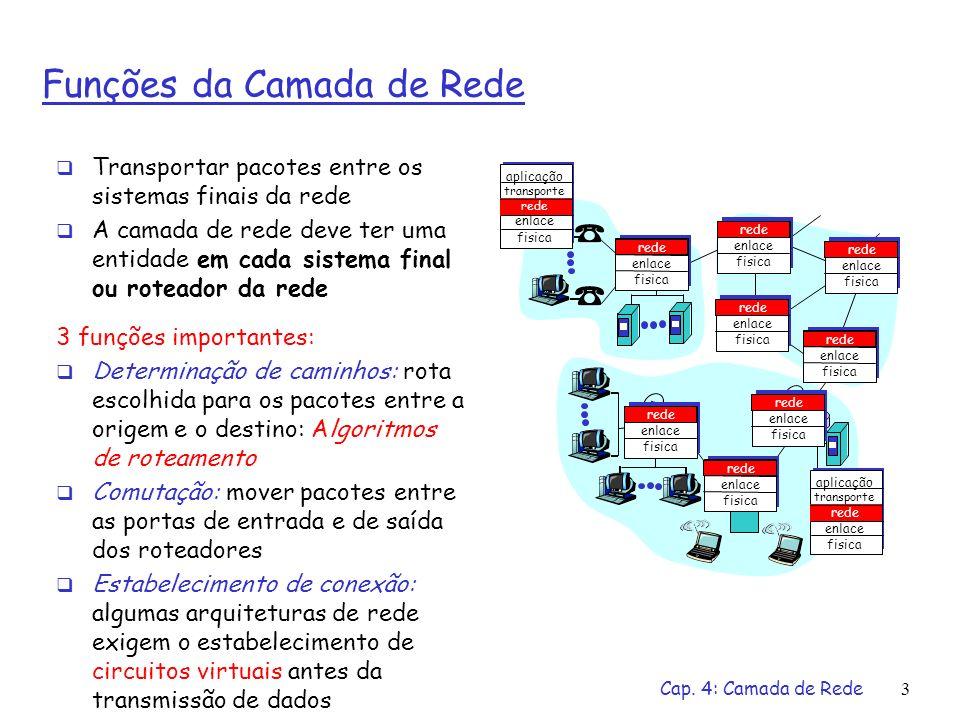 Cap. 4: Camada de Rede3 Funções da Camada de Rede Transportar pacotes entre os sistemas finais da rede A camada de rede deve ter uma entidade em cada
