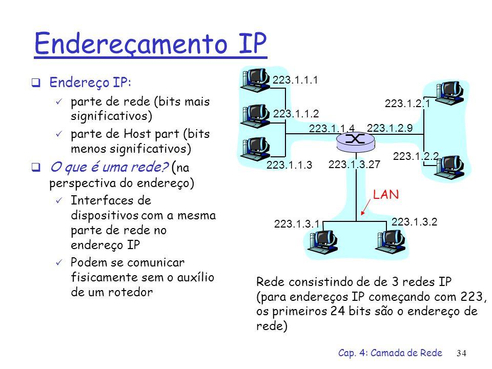 Cap. 4: Camada de Rede34 Endereçamento IP Endereço IP: parte de rede (bits mais significativos) parte de Host part (bits menos significativos) O que é