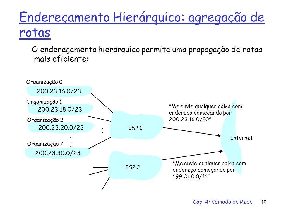 Cap. 4: Camada de Rede40 Endereçamento Hierárquico: agregação de rotas 200.23.16.0/23200.23.18.0/23200.23.30.0/23 ISP 1 Organização 0 Organização 7 In