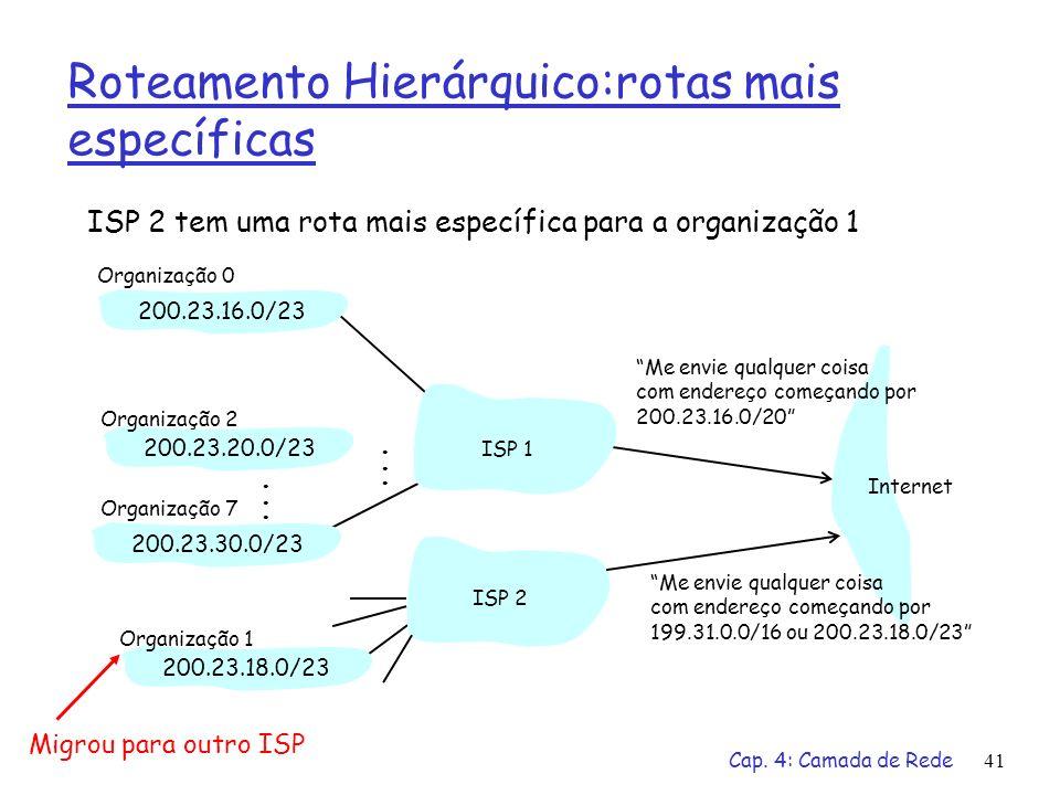 Cap. 4: Camada de Rede41 Roteamento Hierárquico:rotas mais específicas ISP 2 tem uma rota mais específica para a organização 1 200.23.16.0/23200.23.18