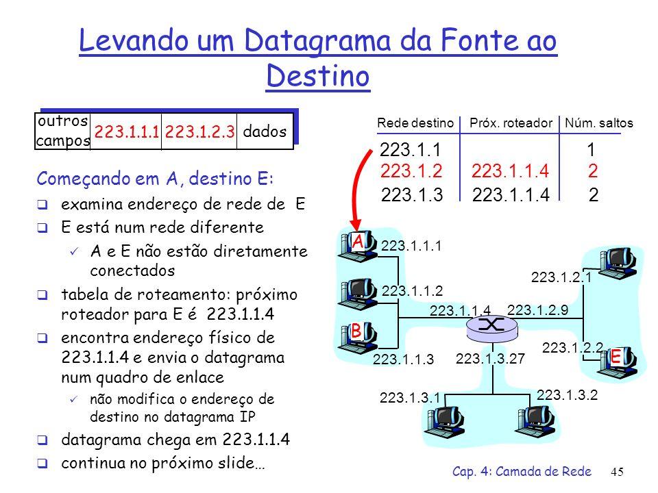 Cap. 4: Camada de Rede45 223.1.1.1 223.1.1.2 223.1.1.3 223.1.1.4 223.1.2.9 223.1.2.2 223.1.2.1 223.1.3.2 223.1.3.1 223.1.3.27 A B E Rede destino Próx.