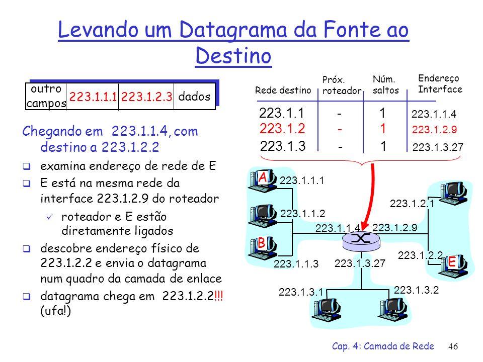 Cap. 4: Camada de Rede46 223.1.1.1 223.1.1.2 223.1.1.3 223.1.1.4 223.1.2.9 223.1.2.2 223.1.2.1 223.1.3.2 223.1.3.1 223.1.3.27 A B E Chegando em 223.1.