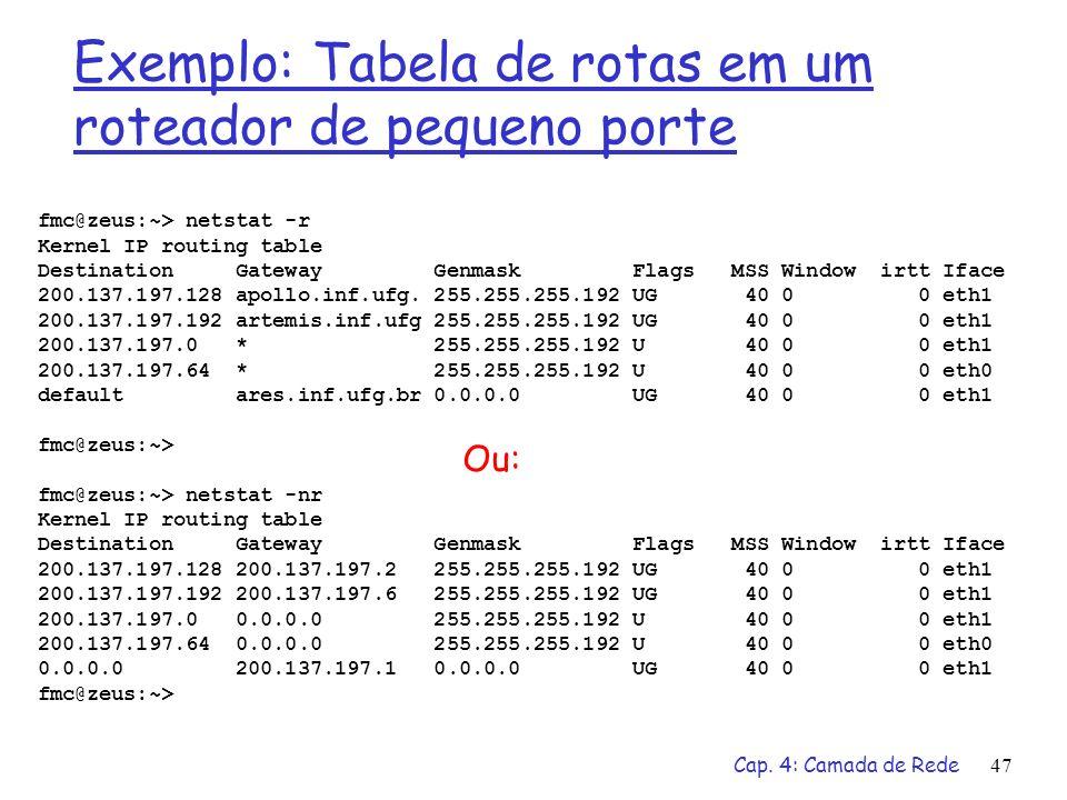 Cap. 4: Camada de Rede47 Exemplo: Tabela de rotas em um roteador de pequeno porte fmc@zeus:~> netstat -r Kernel IP routing table Destination Gateway G
