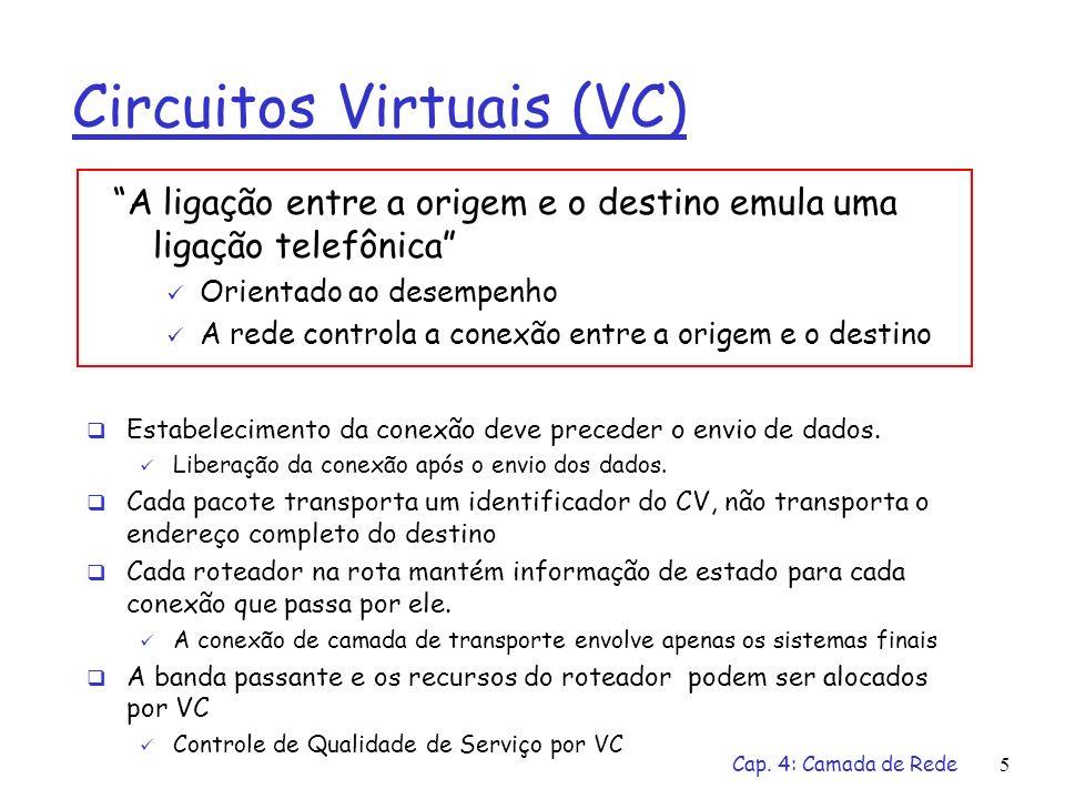 Cap. 4: Camada de Rede5 Circuitos Virtuais (VC) Estabelecimento da conexão deve preceder o envio de dados. Liberação da conexão após o envio dos dados