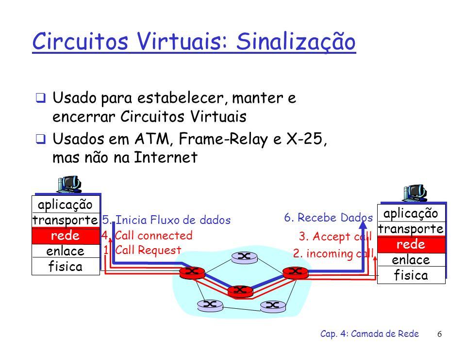 Cap. 4: Camada de Rede6 Circuitos Virtuais: Sinalização Usado para estabelecer, manter e encerrar Circuitos Virtuais Usados em ATM, Frame-Relay e X-25