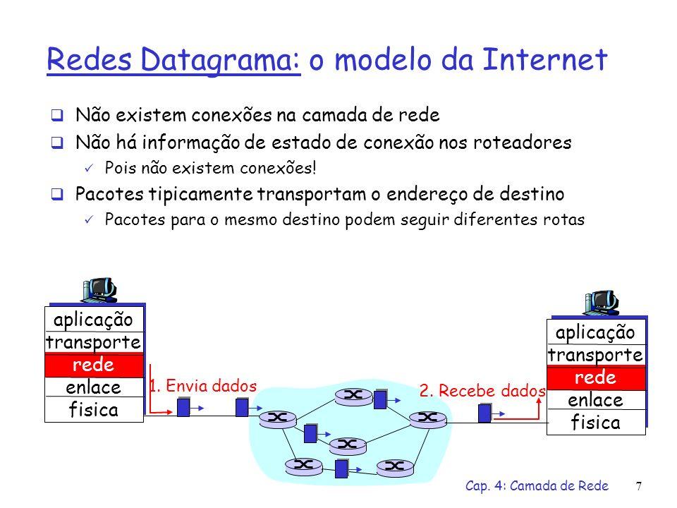 Cap. 4: Camada de Rede7 Redes Datagrama: o modelo da Internet Não existem conexões na camada de rede Não há informação de estado de conexão nos rotead