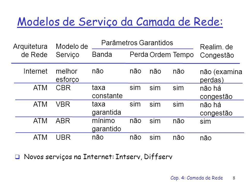 Cap. 4: Camada de Rede8 Modelos de Serviço da Camada de Rede: Arquitetura de Rede Internet ATM Modelo de Serviço melhor esforço CBR VBR ABR UBR Banda