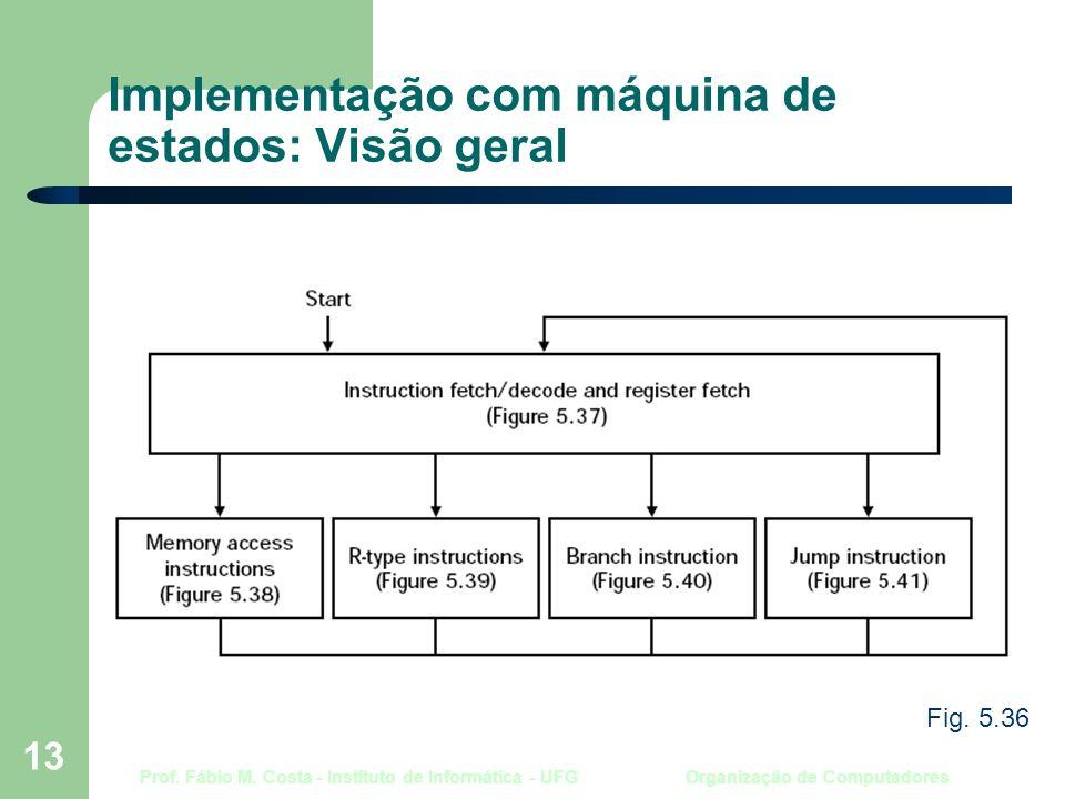 Prof. Fábio M. Costa - Instituto de Informática - UFG Organização de Computadores 13 Implementação com máquina de estados: Visão geral Fig. 5.36