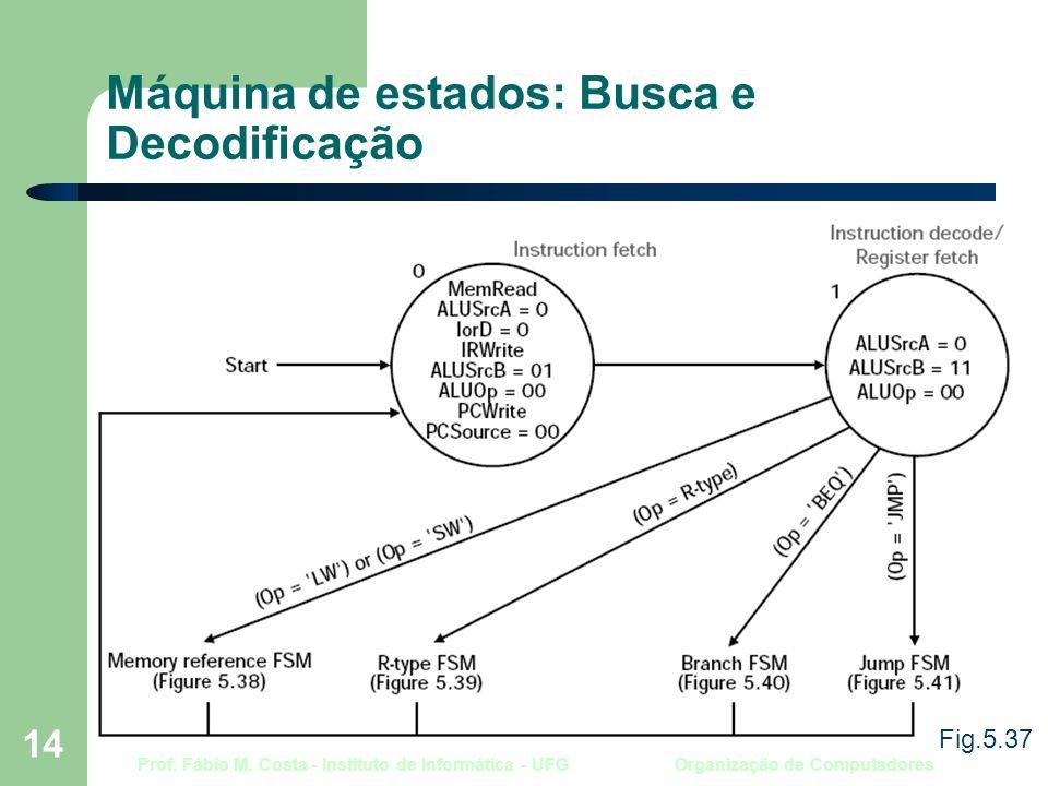 Prof. Fábio M. Costa - Instituto de Informática - UFG Organização de Computadores 14 Máquina de estados: Busca e Decodificação Fig.5.37