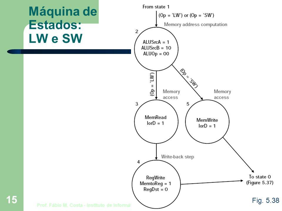 Prof. Fábio M. Costa - Instituto de Informática - UFG Organização de Computadores 15 Máquina de Estados: LW e SW Fig. 5.38
