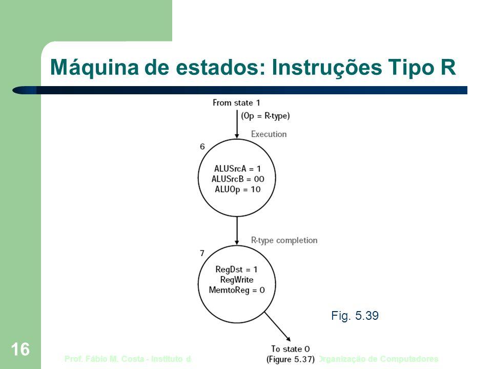 Prof. Fábio M. Costa - Instituto de Informática - UFG Organização de Computadores 16 Máquina de estados: Instruções Tipo R Fig. 5.39