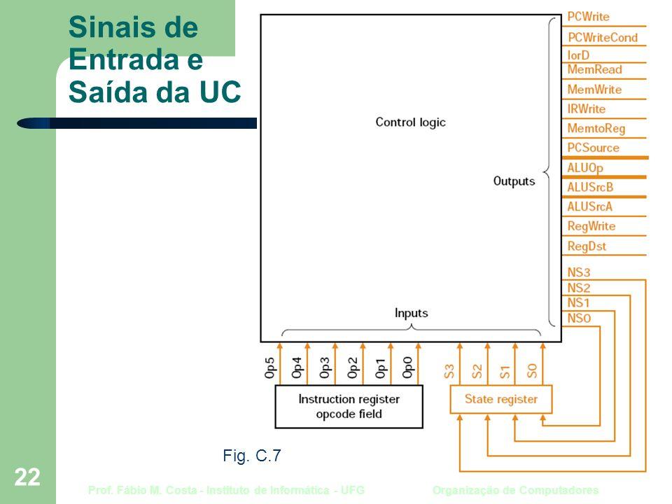 Prof. Fábio M. Costa - Instituto de Informática - UFG Organização de Computadores 22 Sinais de Entrada e Saída da UC Fig. C.7