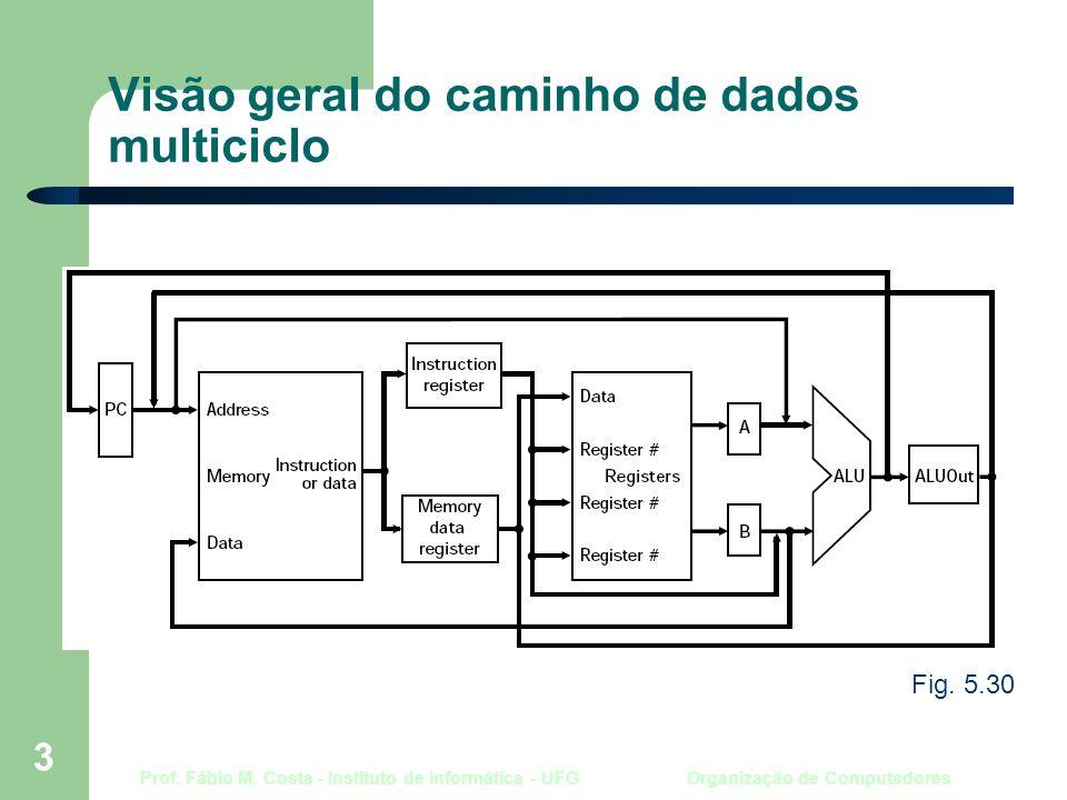 Prof. Fábio M. Costa - Instituto de Informática - UFG Organização de Computadores 3 Visão geral do caminho de dados multiciclo Fig. 5.30