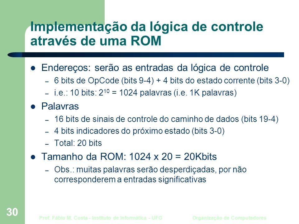 Prof. Fábio M. Costa - Instituto de Informática - UFG Organização de Computadores 30 Implementação da lógica de controle através de uma ROM Endereços: