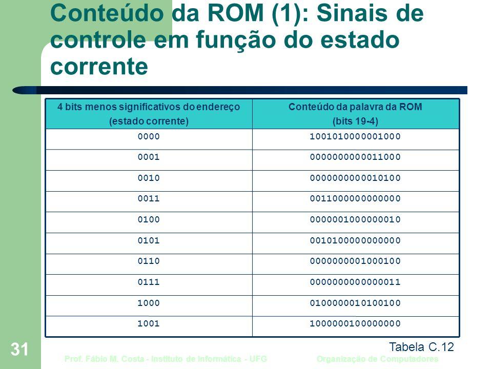 Prof. Fábio M. Costa - Instituto de Informática - UFG Organização de Computadores 31 Conteúdo da ROM (1): Sinais de controle em função do estado corre