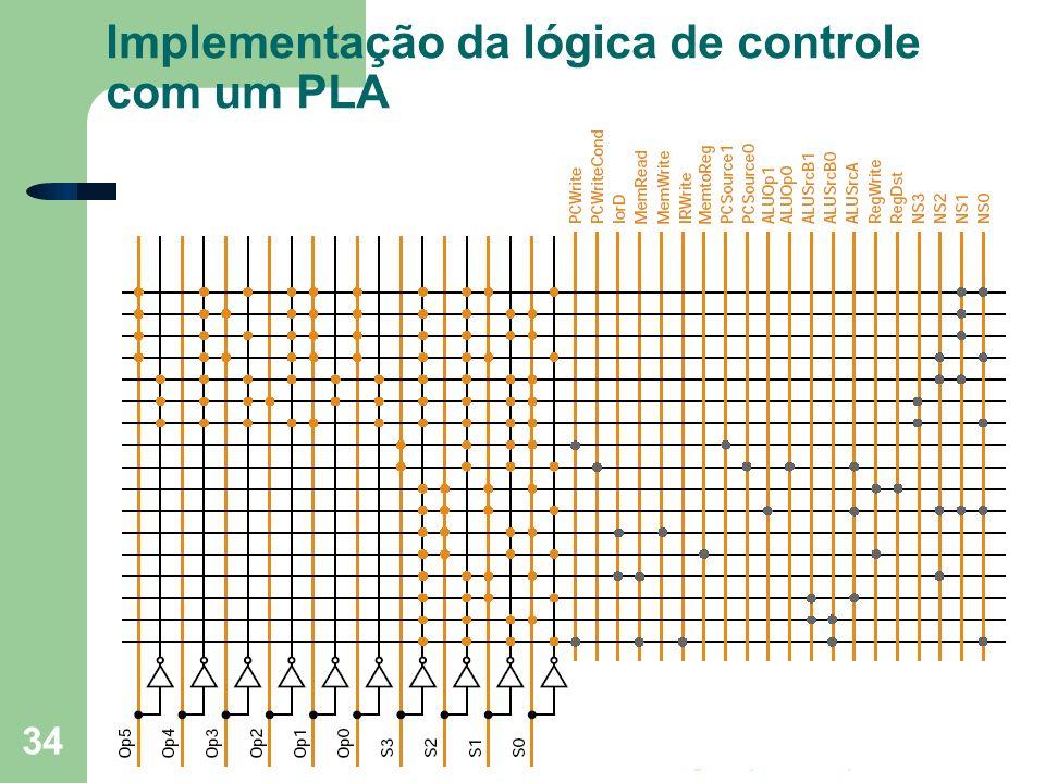 Prof. Fábio M. Costa - Instituto de Informática - UFG Organização de Computadores 34 Implementação da lógica de controle com um PLA