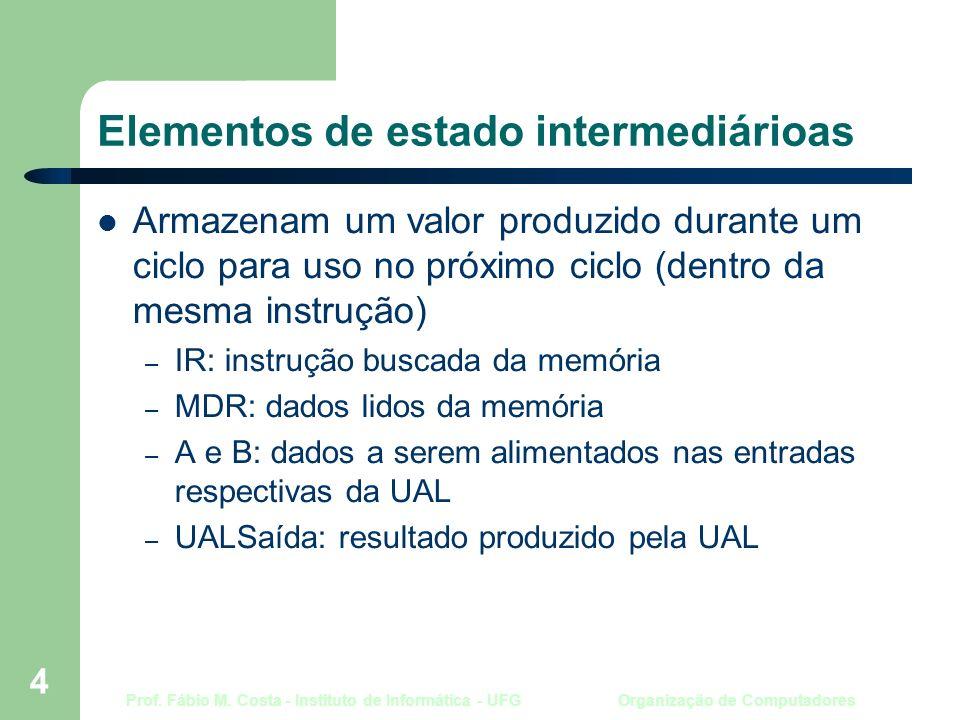 Prof. Fábio M. Costa - Instituto de Informática - UFG Organização de Computadores 4 Elementos de estado intermediárioas Armazenam um valor produzido d