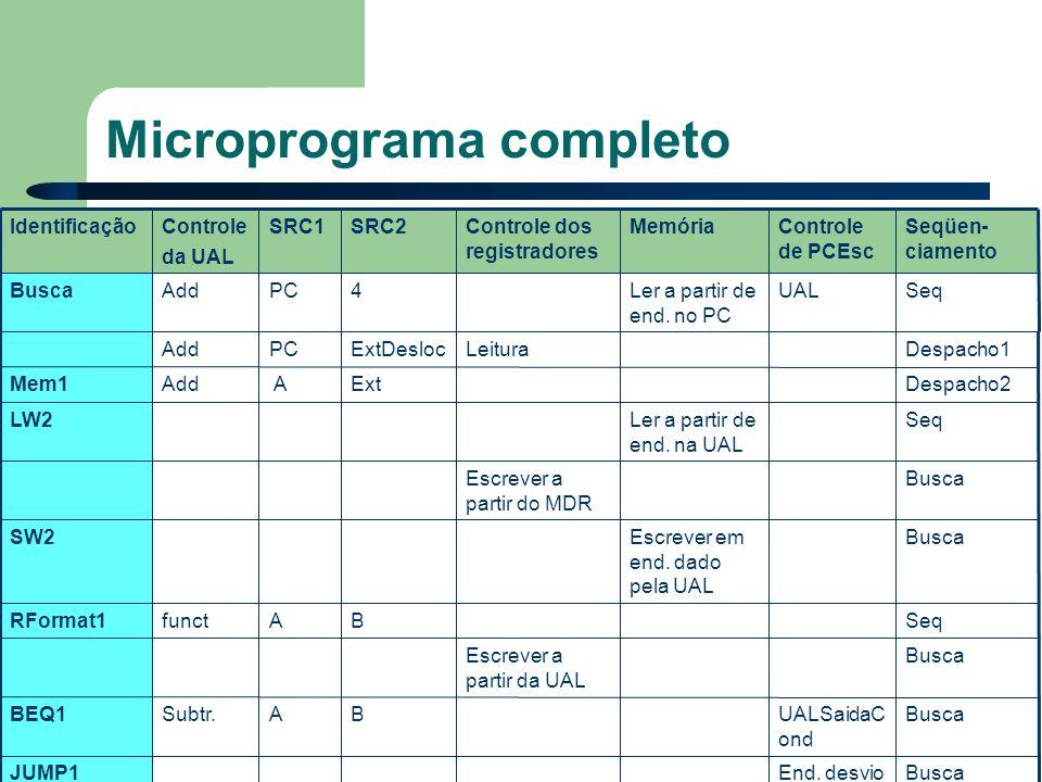 Prof. Fábio M. Costa - Instituto de Informática - UFG Organização de Computadores 45 Microprograma completo