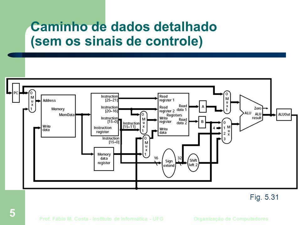 Prof. Fábio M. Costa - Instituto de Informática - UFG Organização de Computadores 5 Caminho de dados detalhado (sem os sinais de controle) Fig. 5.31